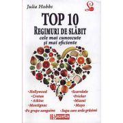 TOP 10 REGIMURI DE SLABIT. CELE MAI CUNOSCUTE SI MAI EFICIENTE